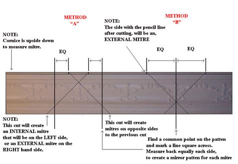 How To Measure And Cut Cornice how to cut a mirror image mitre in decorative cornice