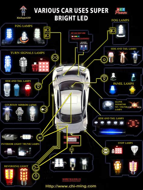 Led Auto by Product Chi Ming Electronics Corp