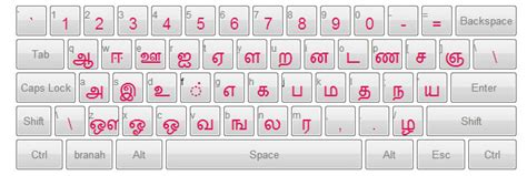 tamil keyboard layout free download tamil 99 keyboard layout images