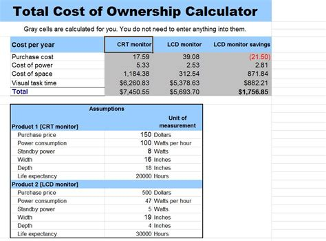 total cost of ownership template total cost of ownership calculator template