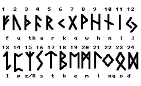 alfabeto celtico lettere il mondo di sopra 9 appuntamento con la strega le rune