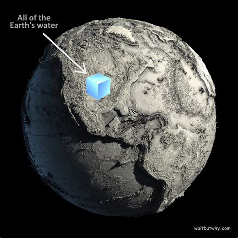 Out Of This World Without Any Space Influence In Sight by Putting All The World S Water Into A Big Cube Wait But Why