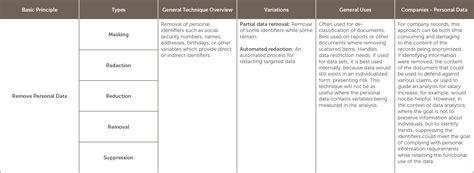 Resume Inflation Definition basic resume exlesarticle base article definition and