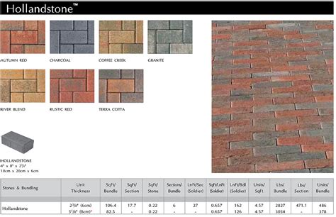 Unilock Hollandstone Unilock 174 Pavers Hollandstone