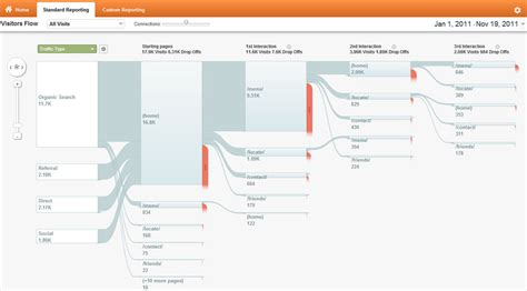 user flow tools javascript open source flow visualization tool stack