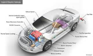 Electric Car Engine Schematics Alternative Fuels Data Center How Do Hybrid Electric Cars