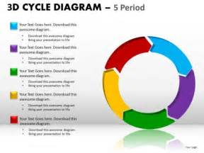 cycle diagram powerpoint rock cycle diagram template images how to guide and refrence