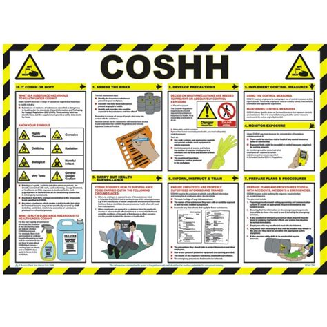 printable coshh poster coshh regulations poster 420wx 595hmm high quality semi