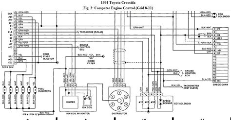 toyota ke30 wiring diagram wiring diagram with description