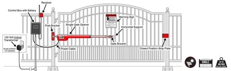 how to install swing gate opener mighty mule automatic gate opener for heavy duty single