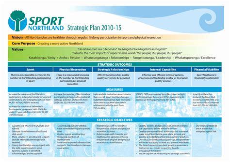 9 Club Strategic Plan Exles Pdf Rotary Club Strategic Plan Template