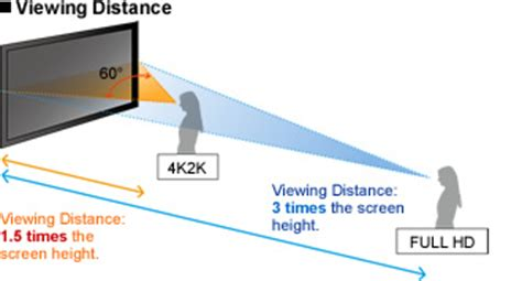 Tv Distance From by Ultra Hd 4k Televisions Now At Appliances