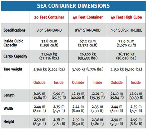 sea freight container dimensions china sourcing u s based and china operated