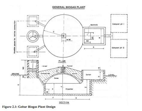 home biogas system design home review co