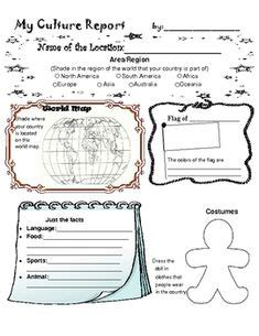 Lapbooks Notebooks Posters Presentations And Book Reports On Pinterest Book Reports Lap Cultural Project Template