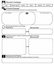 pin character analysis on pinterest