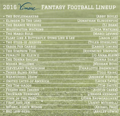 fantasy football league names 2016 funny fantasy football team names vimarc