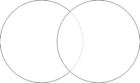 membuat flowchart di libreoffice venn diagram libreoffice choice image how to guide and