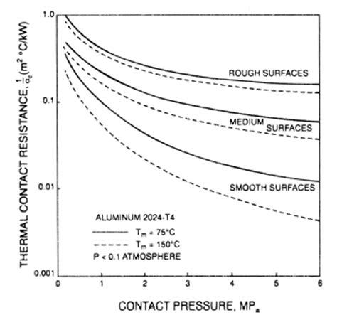 resistor thermal properties resistor thermal conductivity 28 images thermal conductivity detector heat 174 thermal
