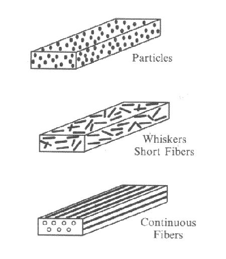 what are ceramic matrix nanocomposites and who leads the