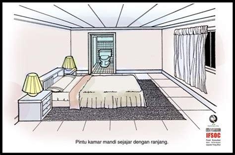 pengertian layout dapur desain interior ruang tamu 2 titik hilang sketsa interior