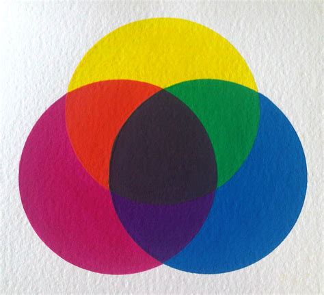 Corina S Art Blog How Well Do You See Color Primary Color Pictures
