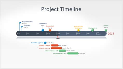 Office Timeline Template by How To Make A Timeline Easily