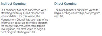 indirect pattern of organization be used for a business report helen kurniawati gunadi november 2014