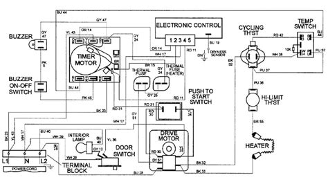electric dryer wiring diagram drying wiring diagram