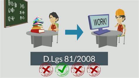 test sicurezza lavoro sicurezza alternanza scuola lavoro corso on line