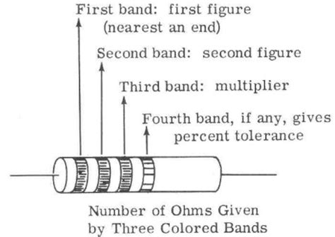 exles of the word resistor how to read resistors mr wellwood s tech ed site