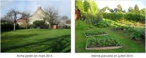 artimom 187 permaculture potager en buttes