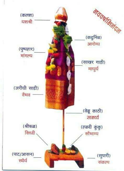gudi padwa images hd whatsapp messages on gudi padwa