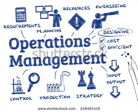 Production And Operation Management Ppt For Mba by Operations Management Chart Keywords Icons Stock Vector