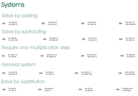Systems Of Equations Substitution Method Worksheet Answers by Equation Worksheet Maker System Problem Types