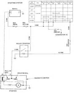 2000 yamaha gp1200 starter motor exploded diagram parts diagram circuit
