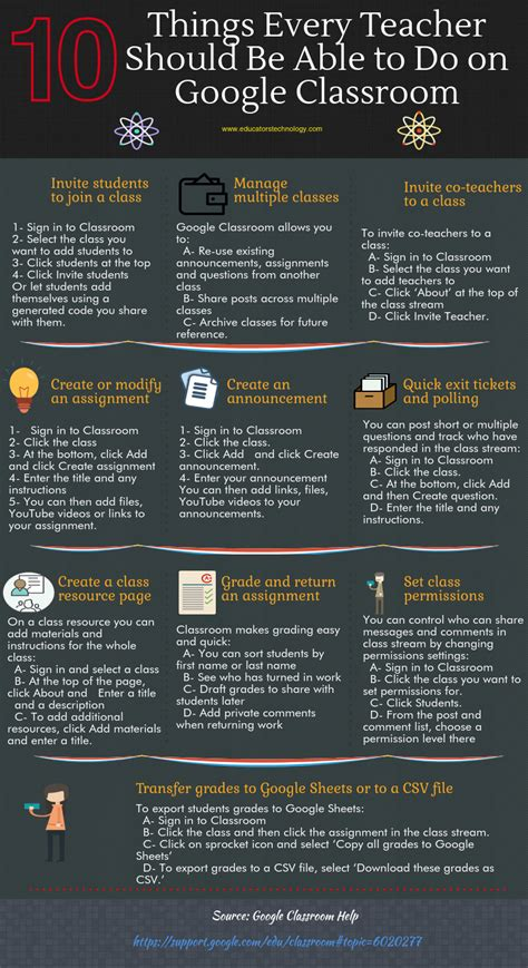 10 things you should be able to do 10 important activities you should be able to do on classroom educational technology