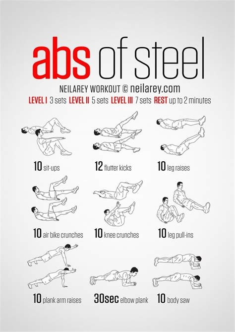 25 best abdominal muscles ideas on abdominal exercises exercise for abdomen and ab