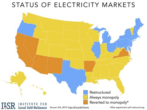 Deregulated Energy Markets Dumb And Dumber Looking Beyond The Department Of Energy S
