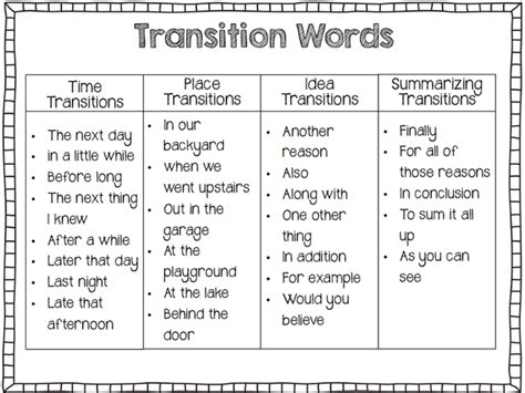 transitional phrases  words smore newsletters