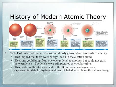 a history of modern electron configuration ppt video online download