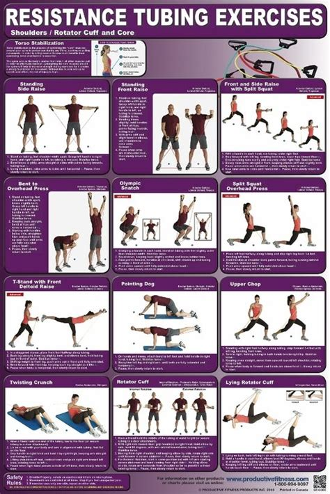 resistance band workouts the world s catalog of ideas