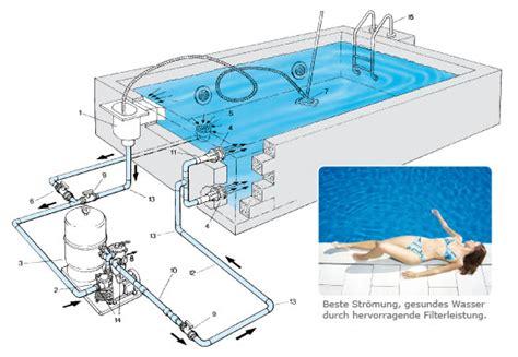 Pool Im Garten Bauen 238 by Bau Schwimmding Pool Bauen Schwimmb 228 Der