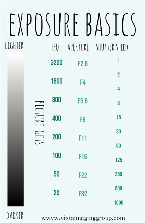60d shutter speed camera exposure 101 tips tricks pinterest
