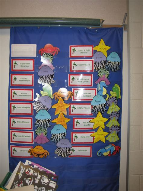 Primary Classroom Decoration Ideas by Primary Classrooms Are Oceans Of Themed