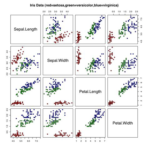 pattern recognition library python scikit learn machine learning 101 2018