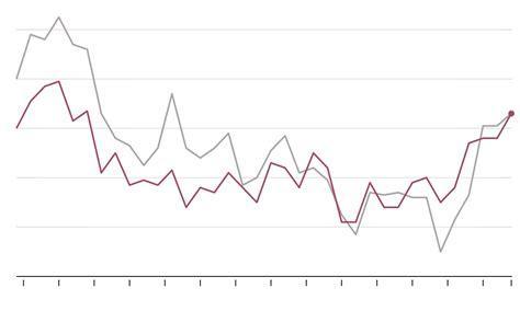 pattern making internship nyc salary pattern maker new york the great wage slowdown