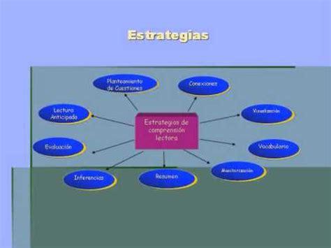 2 textos y estrategias estrategias comprensi 243 n lectora youtube