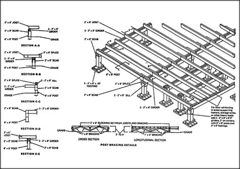 wood floor framing plan new page free ed net