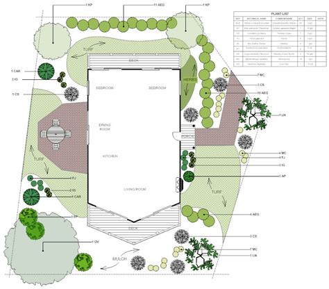 How To Design A Garden Layout Landscape Design How To Create A Landscape Design